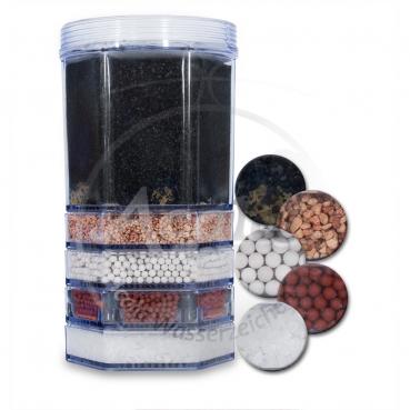 wasserfilter enth rter test trinkwasser. Black Bedroom Furniture Sets. Home Design Ideas